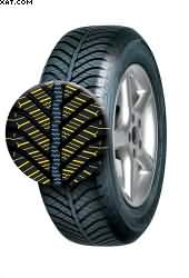 goodyear winter tyre