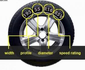 tyre- wall markings