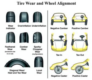 .Wheel Alignment care